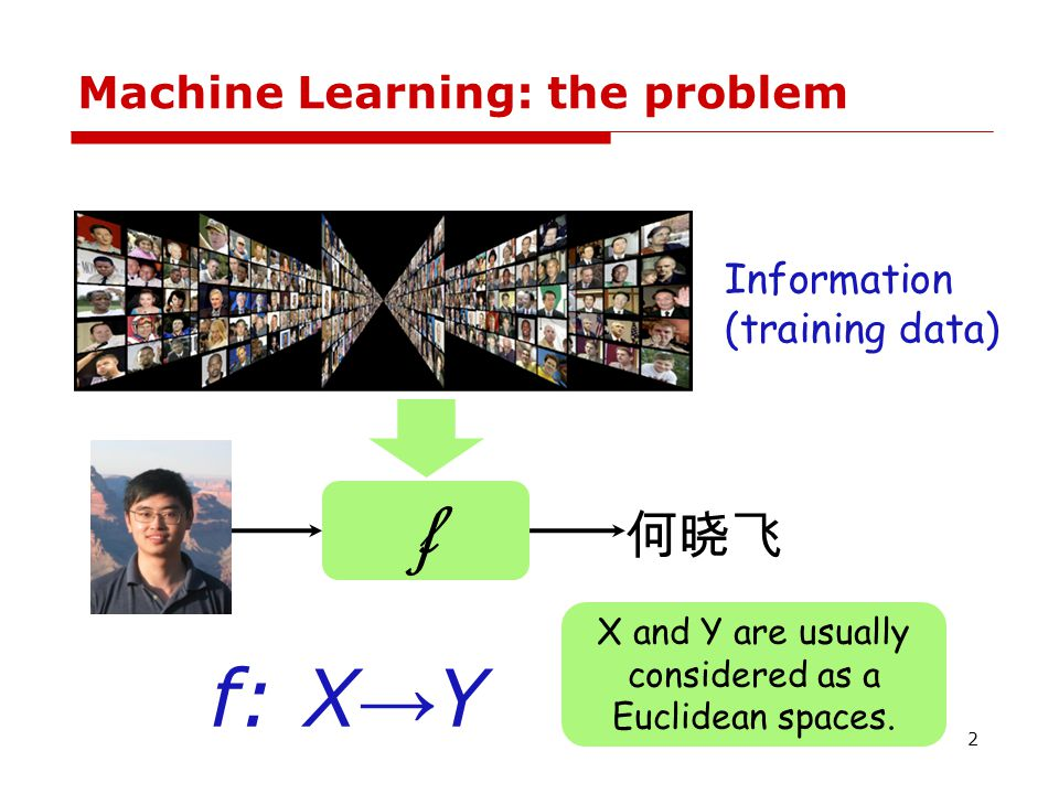 Machine Learning: the problem f 何晓飞 Information (training data) f: X → Y X and Y are usually considered as a Euclidean spaces.