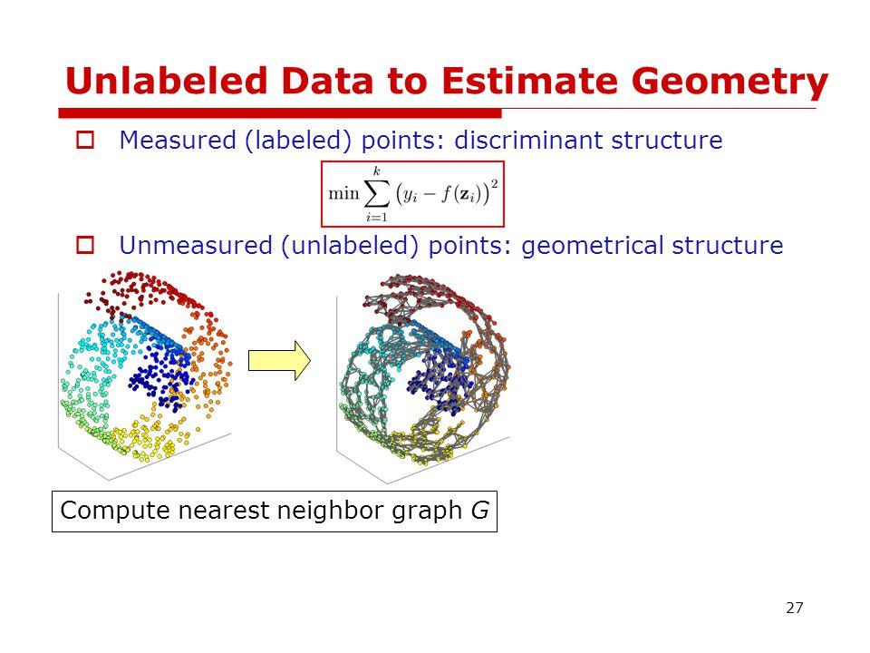 Unlabeled Data to Estimate Geometry  Measured (labeled) points: discriminant structure  Unmeasured (unlabeled) points: geometrical structure Compute nearest neighbor graph G 27