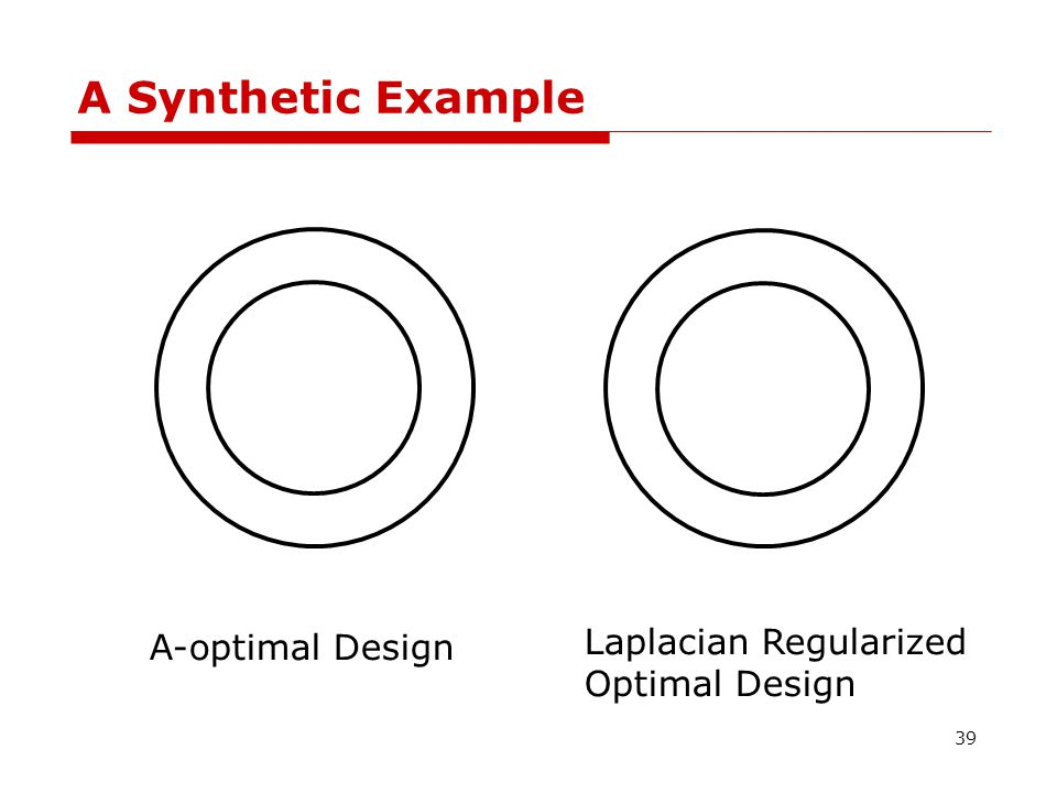 A Synthetic Example A-optimal Design Laplacian Regularized Optimal Design 39