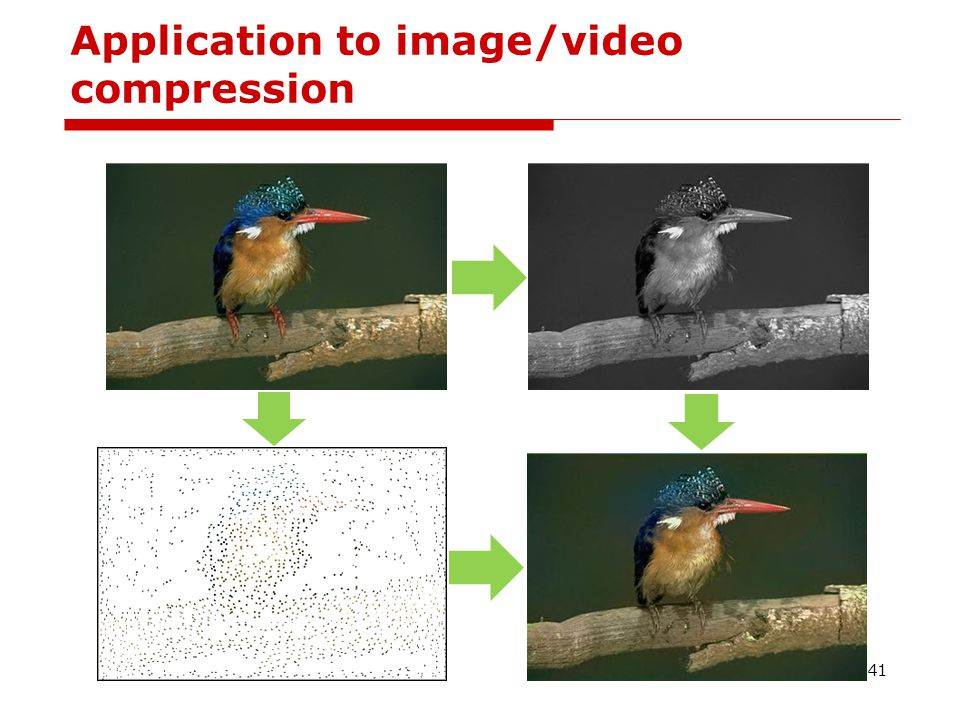 Application to image/video compression 41