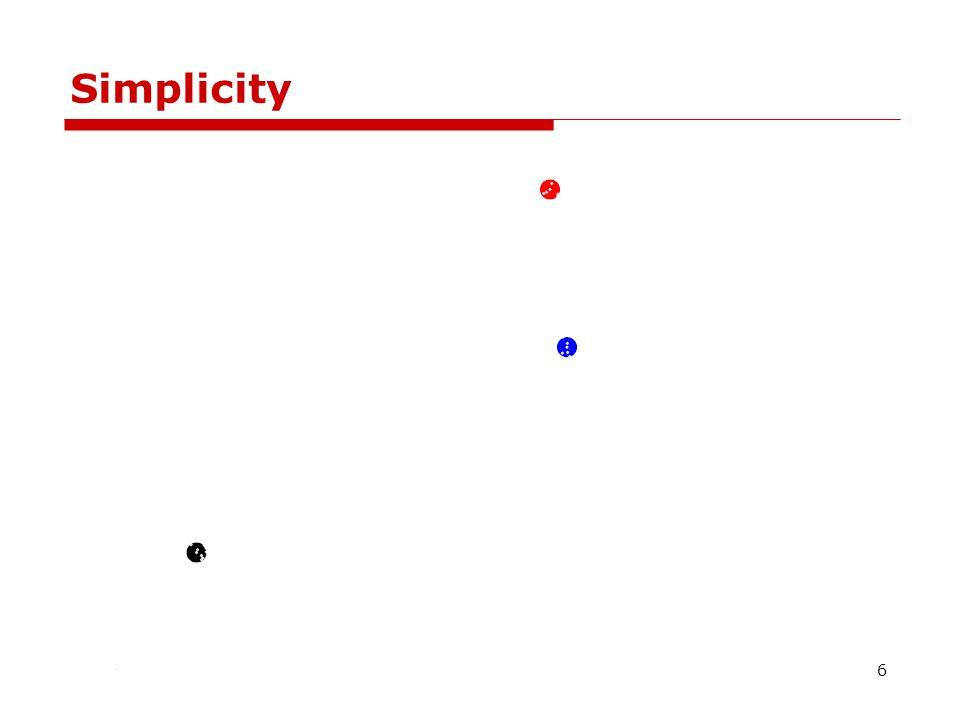 Simplicity 6