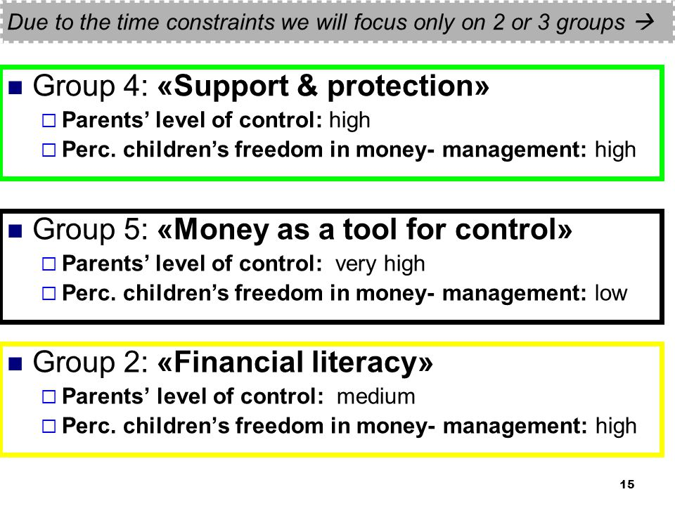 15 Due to the time constraints we will focus only on 2 or 3 groups  Group 2: «Financial literacy»  Parents' level of control: medium  Perc.