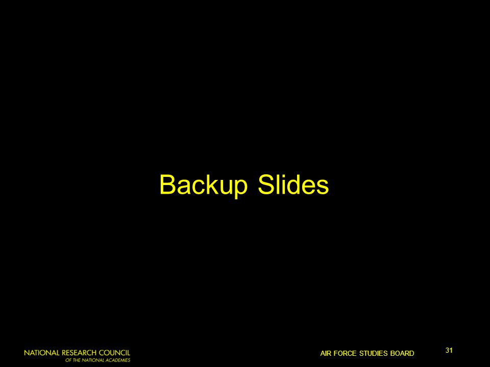AIR FORCE STUDIES BOARD 31 Backup Slides