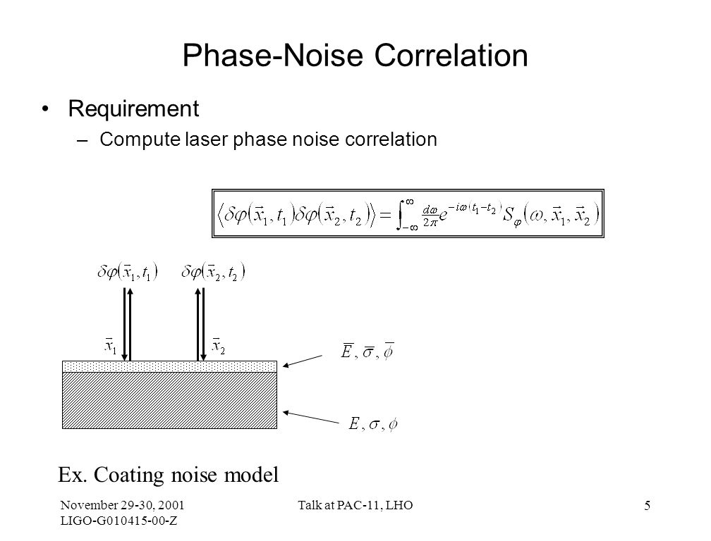 November 29-30, 2001 LIGO-G010415-00-Z Talk at PAC-11, LHO 16 Proposed Work Edge effects on coated mirror noise –Analytical quarter-space model Extension to thermo-elastic noise –Coated mirrors –Delay-line interferometers –Mirrors at low temperatures Thermal & thermo-elastic noises –Mirrors of realistic shapes Numerical Green's function calculation