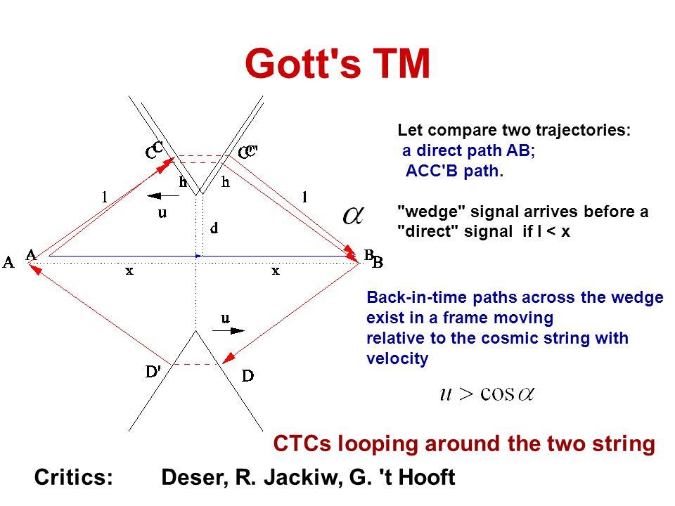 Gott s TM Let compare two trajectories: a direct path AB; ACC B path.