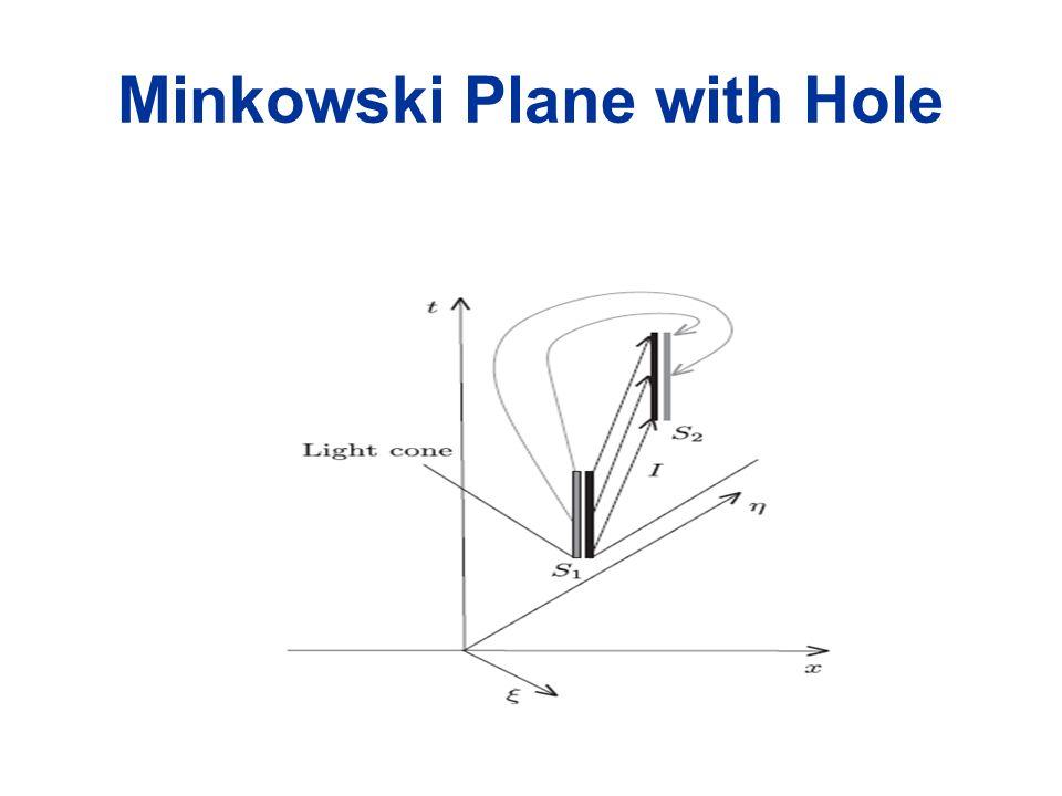 Minkowski Plane with Hole