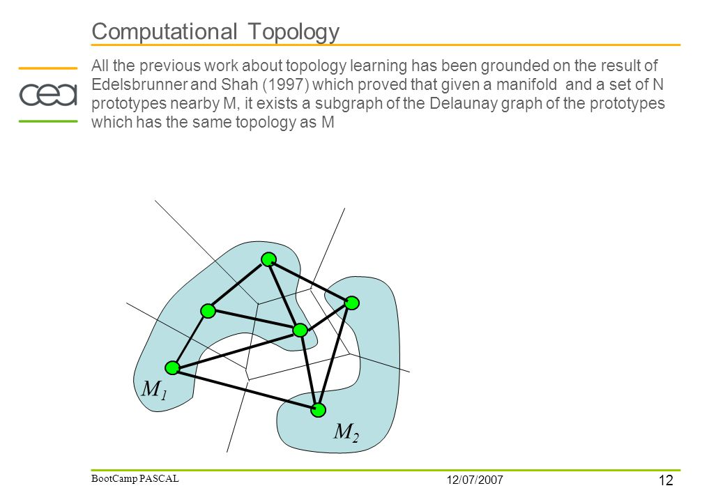 12 12/07/2007 BootCamp PASCAL Computational Topology M1M1 M2M2 All the previous work about topology learning has been grounded on the result of Edelsb