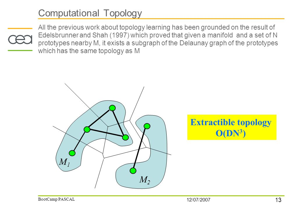 13 12/07/2007 BootCamp PASCAL Computational Topology M1M1 M2M2 All the previous work about topology learning has been grounded on the result of Edelsb