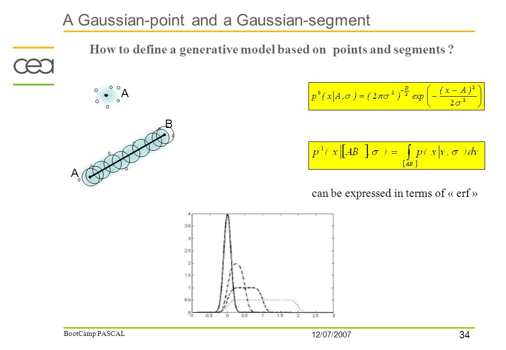 34 12/07/2007 BootCamp PASCAL A Gaussian-point and a Gaussian-segment A A B How to define a generative model based on points and segments ? can be exp