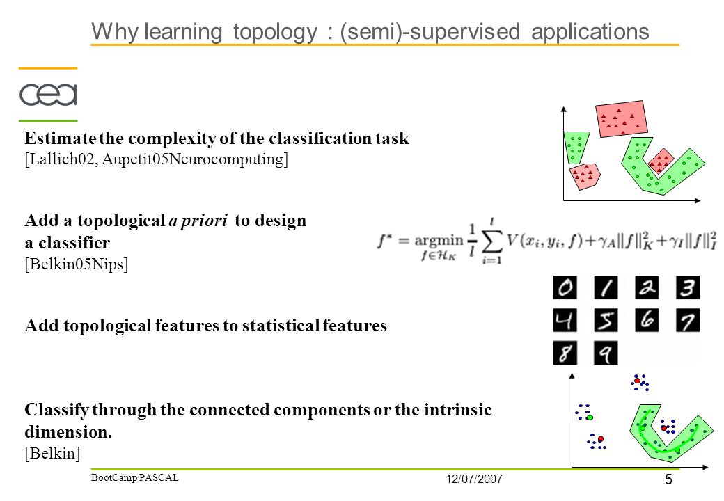 5 12/07/2007 BootCamp PASCAL Why learning topology : (semi)-supervised applications Estimate the complexity of the classification task [Lallich02, Aupetit05Neurocomputing] Add a topological a priori to design a classifier [Belkin05Nips] Add topological features to statistical features Classify through the connected components or the intrinsic dimension.
