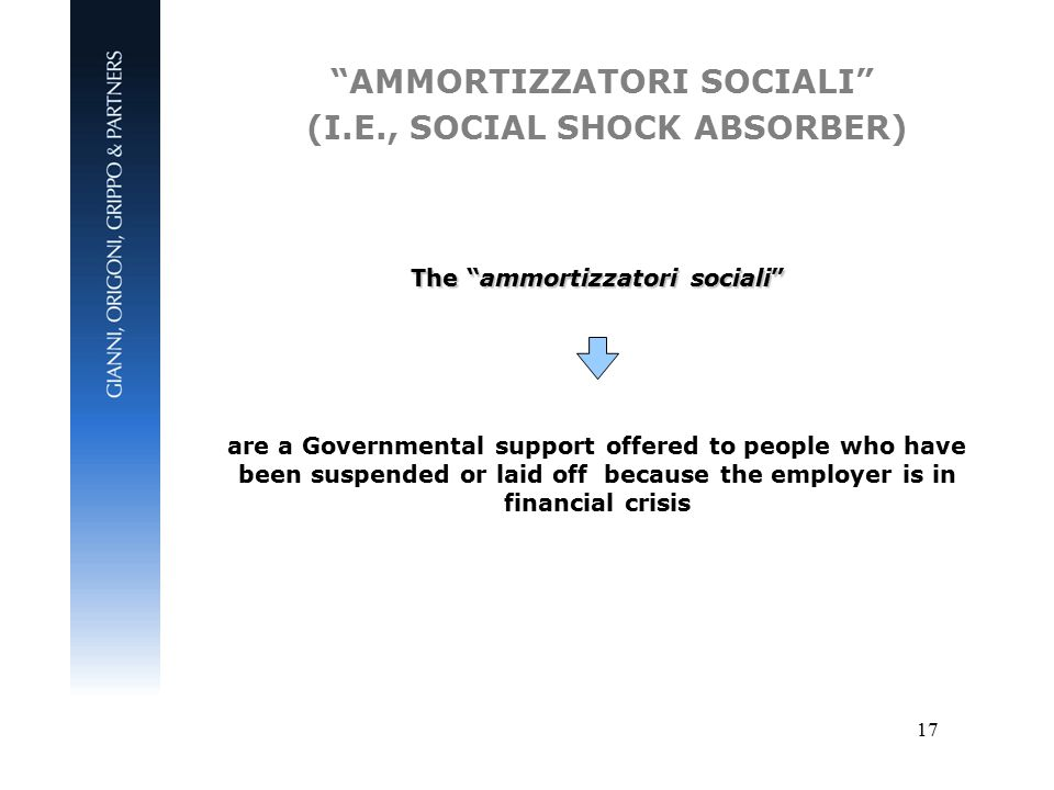 17 AMMORTIZZATORI SOCIALI (I.E., SOCIAL SHOCK ABSORBER) The ammortizzatori sociali are a Governmental support offered to people who have been suspended or laid off because the employer is in financial crisis