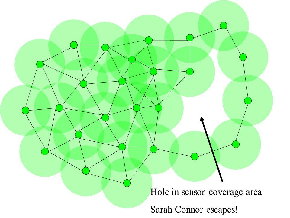 Hole in sensor coverage area Sarah Connor escapes!