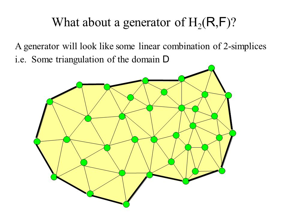 What about a generator of H 2 ( R, F ).