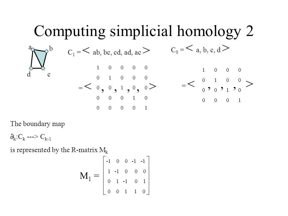 Computing simplicial homology 2 The boundary map  k :C k ---> C k-1 is represented by the R-matrix M k a b cd C 0 = = 10001000 01000100 00100010 00010001 C 1 = = 1000010000 0100001000 0010000100 0001000010 0000100001 -1 0 0 -1 -1 1 -1 0 0 0 0 1 -1 0 1 0 0 1 1 0 M 1 =