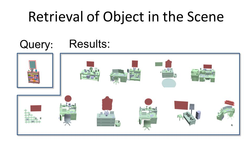 Retrieval of Object in the Scene Level 1Level 2 Level 3