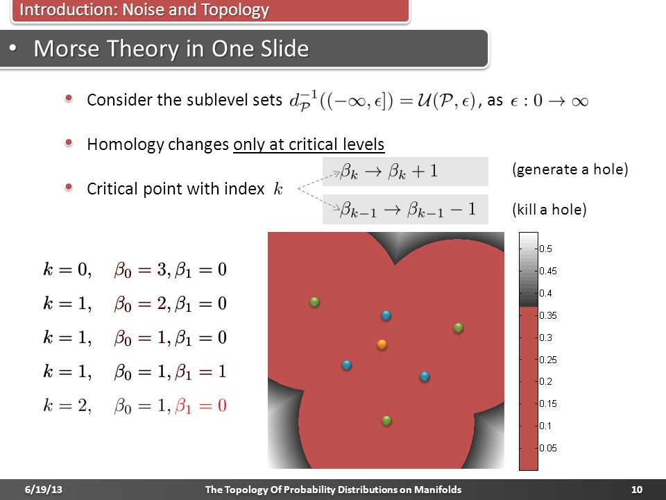 The Topology Of Probability Distributions on Manifolds 6/19/13 10 Introduction: Noise and Topology Morse Theory in One Slide Morse Theory in One Slide Consider the sublevel sets, as Homology changes only at critical levels Critical point with index (generate a hole) (kill a hole)
