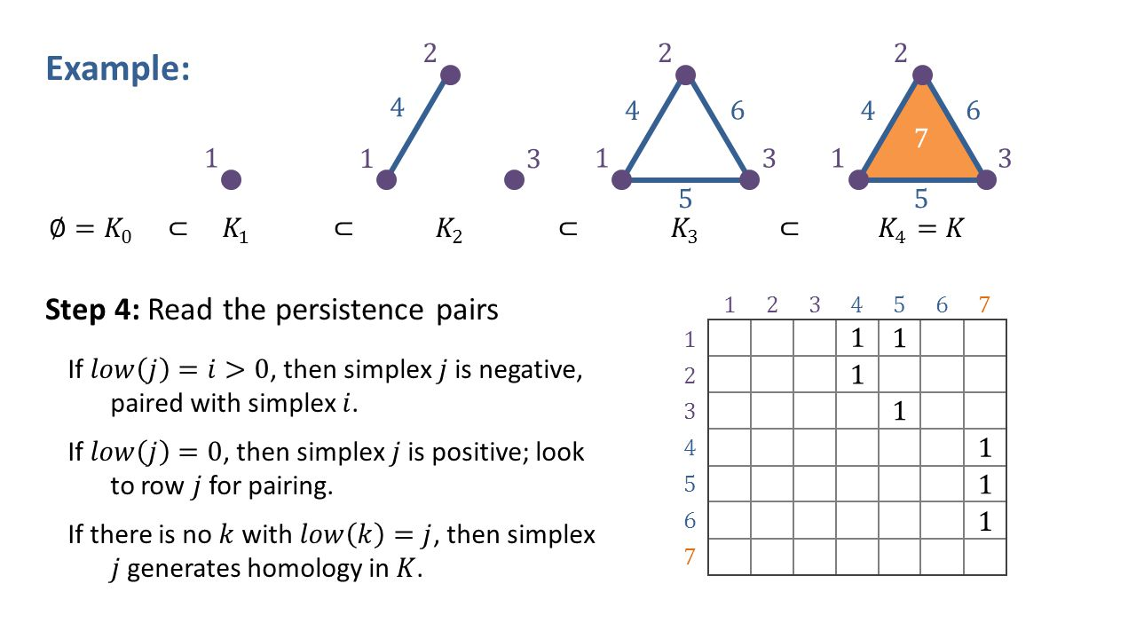 Step 4: Read the persistence pairs Example: