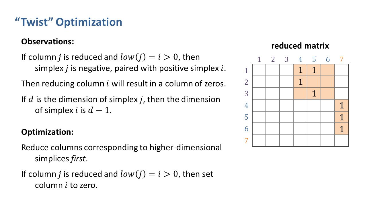 Twist Optimization reduced matrix