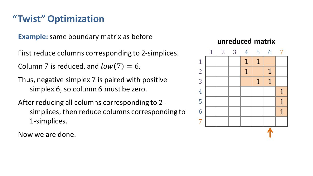Twist Optimization Example: same boundary matrix as before unreduced matrix