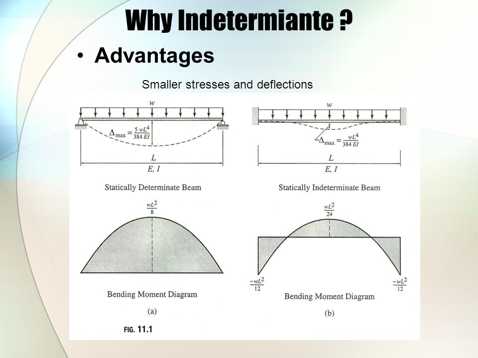 Why Indetermiante ? Advantages Fail safe 1995 Oklahoma City bombing