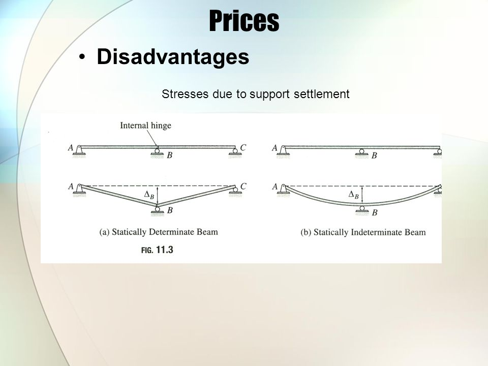 Prices Disadvantages Stresses due to support settlement