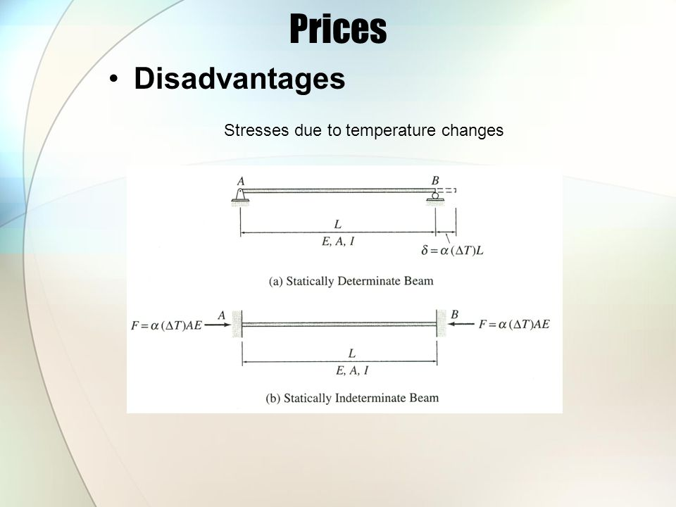 Prices Disadvantages Stresses due to temperature changes