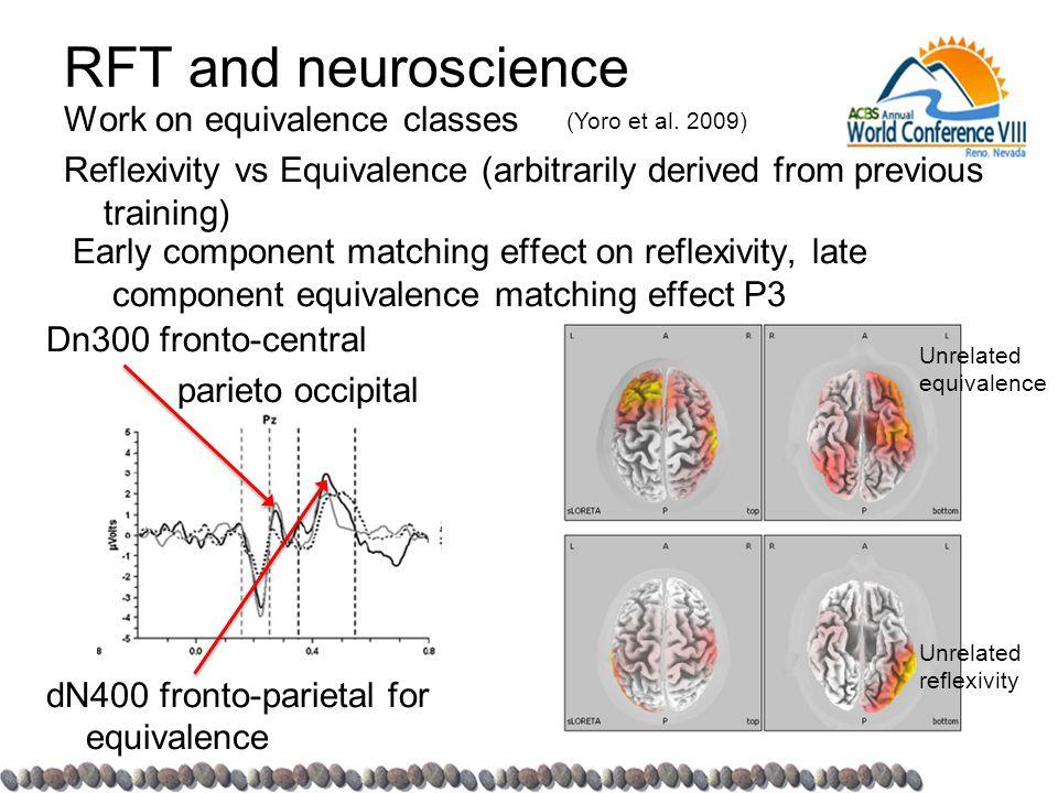 Dn300 fronto-central parieto occipital dN400 fronto-parietal for equivalence RFT and neuroscience Work on equivalence classes Reflexivity vs Equivalen