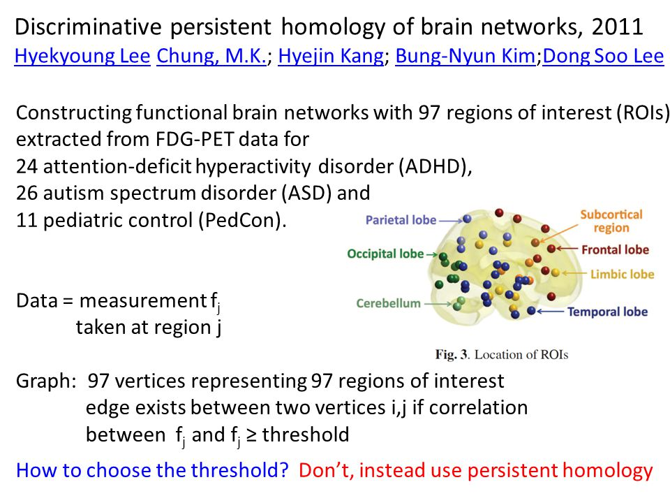 Constructing functional brain networks with 97 regions of interest (ROIs) extracted from FDG-PET data for 24 attention-deficit hyperactivity disorder (ADHD), 26 autism spectrum disorder (ASD) and 11 pediatric control (PedCon).