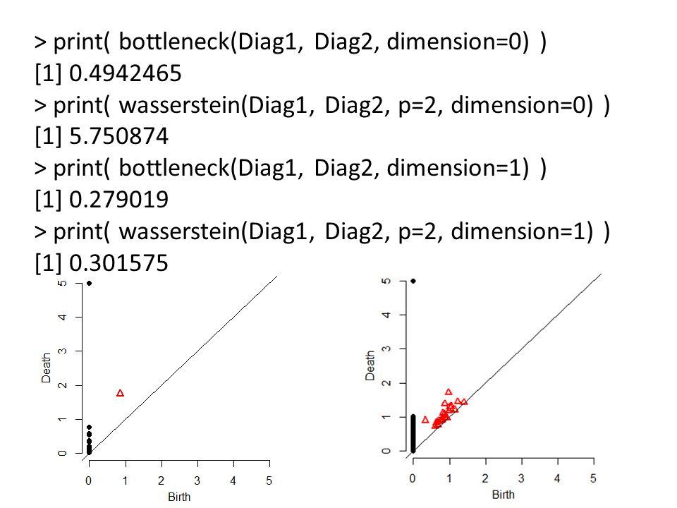 > print( bottleneck(Diag1, Diag2, dimension=0) ) [1] 0.4942465 > print( wasserstein(Diag1, Diag2, p=2, dimension=0) ) [1] 5.750874 > print( bottleneck(Diag1, Diag2, dimension=1) ) [1] 0.279019 > print( wasserstein(Diag1, Diag2, p=2, dimension=1) ) [1] 0.301575