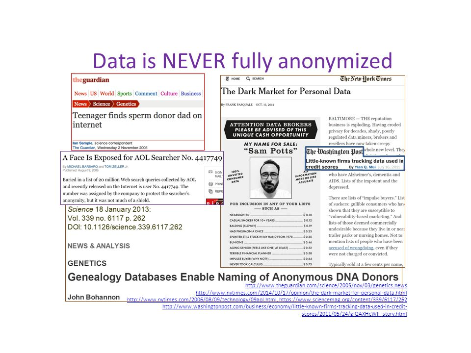 Data is NEVER fully anonymized http://www.theguardian.com/science/2005/nov/03/genetics.news http://www.nytimes.com/2014/10/17/opinion/the-dark-market-for-personal-data.html http://www.nytimes.com/2006/08/09/technology/09aol.html, https://www.sciencemag.org/content/339/6117/262 http://www.washingtonpost.com/business/economy/little-known-firms-tracking-data-used-in-credit- scores/2011/05/24/gIQAXHcWII_story.html