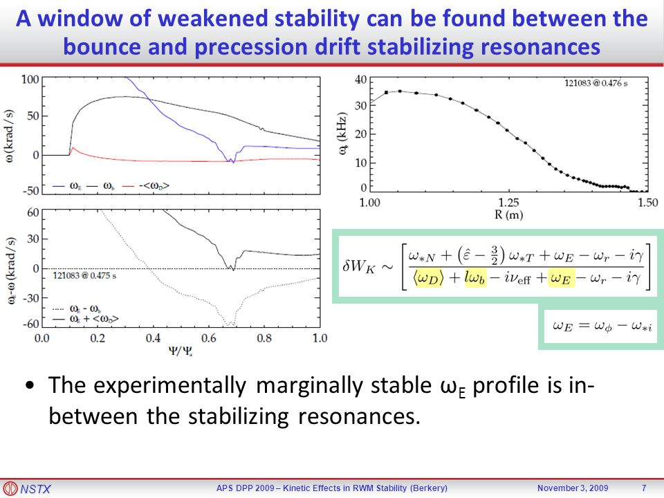 NSTX APS DPP 2009 – Kinetic Effects in RWM Stability (Berkery)November 3, 2009 The experimentally marginally stable ω E profile is in- between the stabilizing resonances.