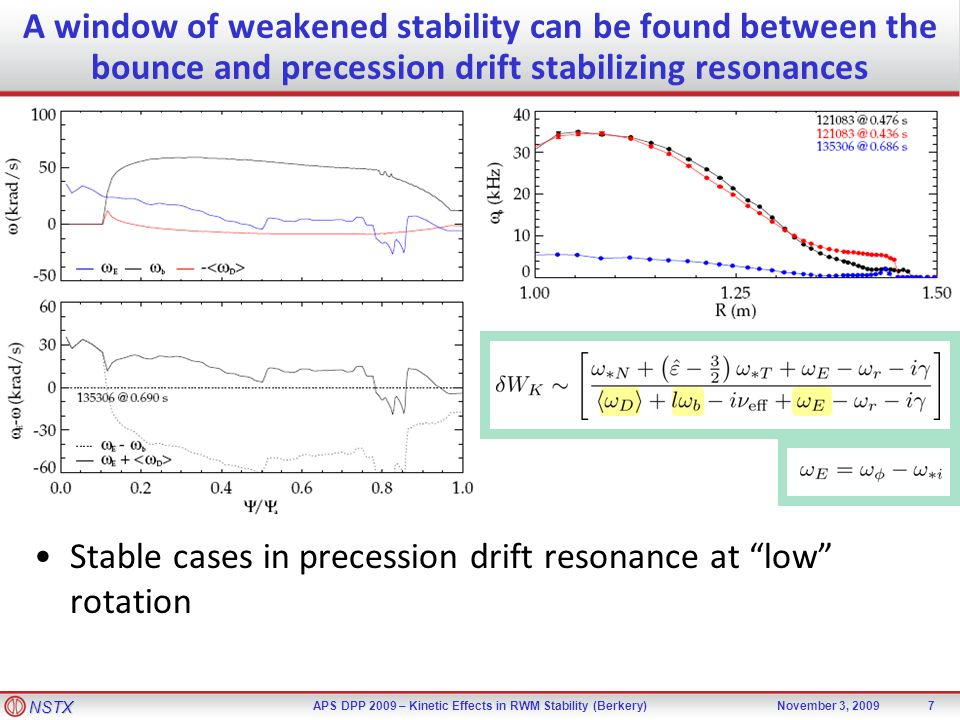 NSTX APS DPP 2009 – Kinetic Effects in RWM Stability (Berkery)November 3, 2009 Stable cases in precession drift resonance at low rotation 7 A window of weakened stability can be found between the bounce and precession drift stabilizing resonances