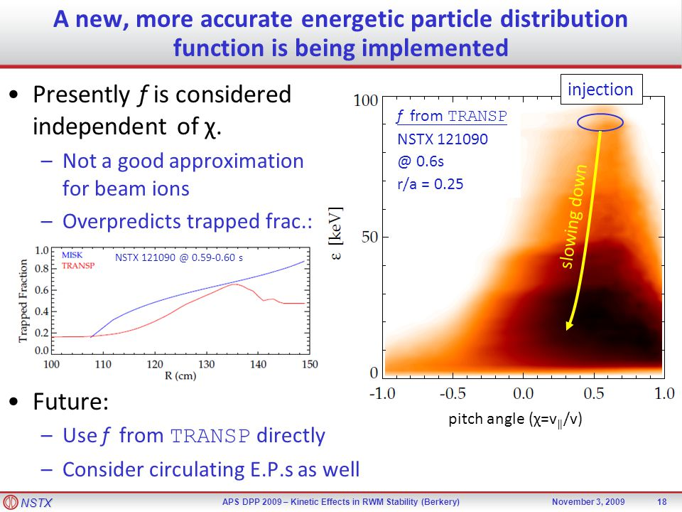 NSTX APS DPP 2009 – Kinetic Effects in RWM Stability (Berkery)November 3, 2009 A new, more accurate energetic particle distribution function is being