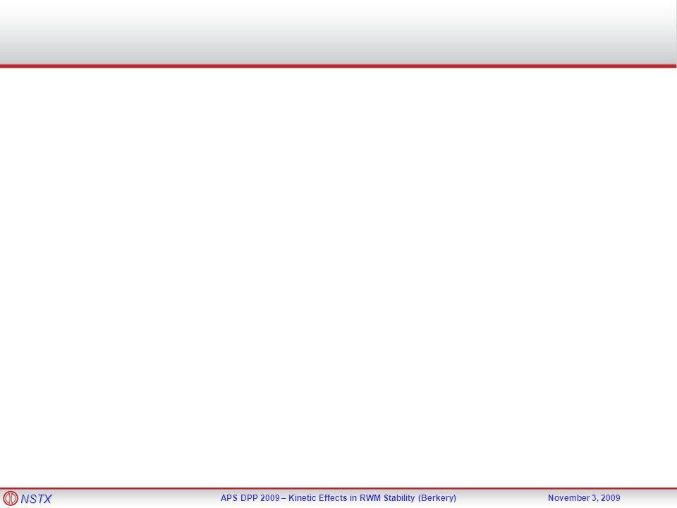 NSTX APS DPP 2009 – Kinetic Effects in RWM Stability (Berkery)November 3, 2009