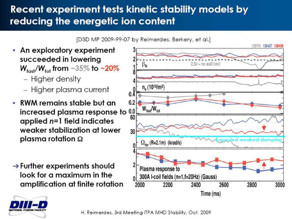 NSTX APS DPP 2009 – Kinetic Effects in RWM Stability (Berkery)November 3, 2009 xxx