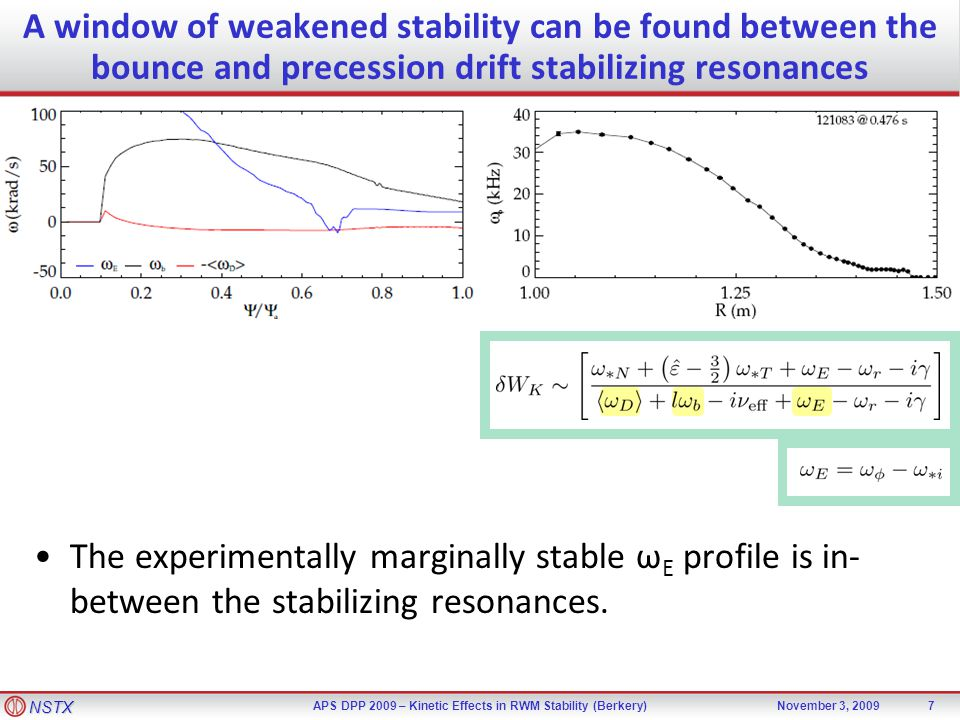 NSTX APS DPP 2009 – Kinetic Effects in RWM Stability (Berkery)November 3, 2009 A window of weakened stability can be found between the bounce and precession drift stabilizing resonances The experimentally marginally stable ω E profile is in- between the stabilizing resonances.