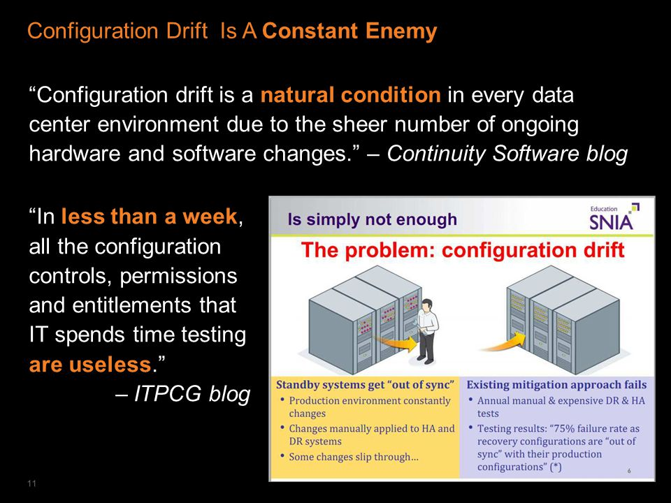 IT SECURITY & COMPLIANCE AUTOMATION Configuration Drift Is A Constant Enemy Configuration drift is a natural condition in every data center environment due to the sheer number of ongoing hardware and software changes. – Continuity Software blog In less than a week, all the configuration controls, permissions and entitlements that IT spends time testing are useless. – ITPCG blog 11