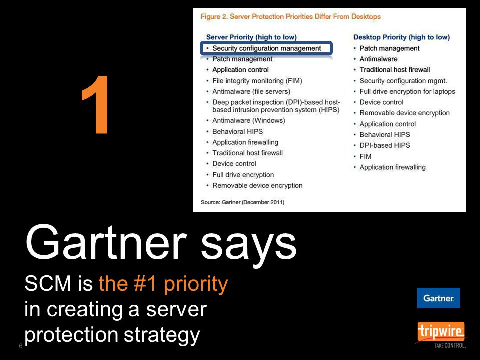 IT SECURITY & COMPLIANCE AUTOMATION 6 Gartner says SCM is the #1 priority in creating a server protection strategy 1