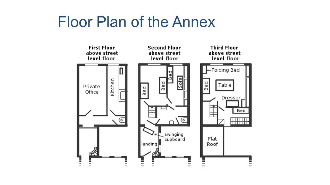 Floor Plan of the Annex