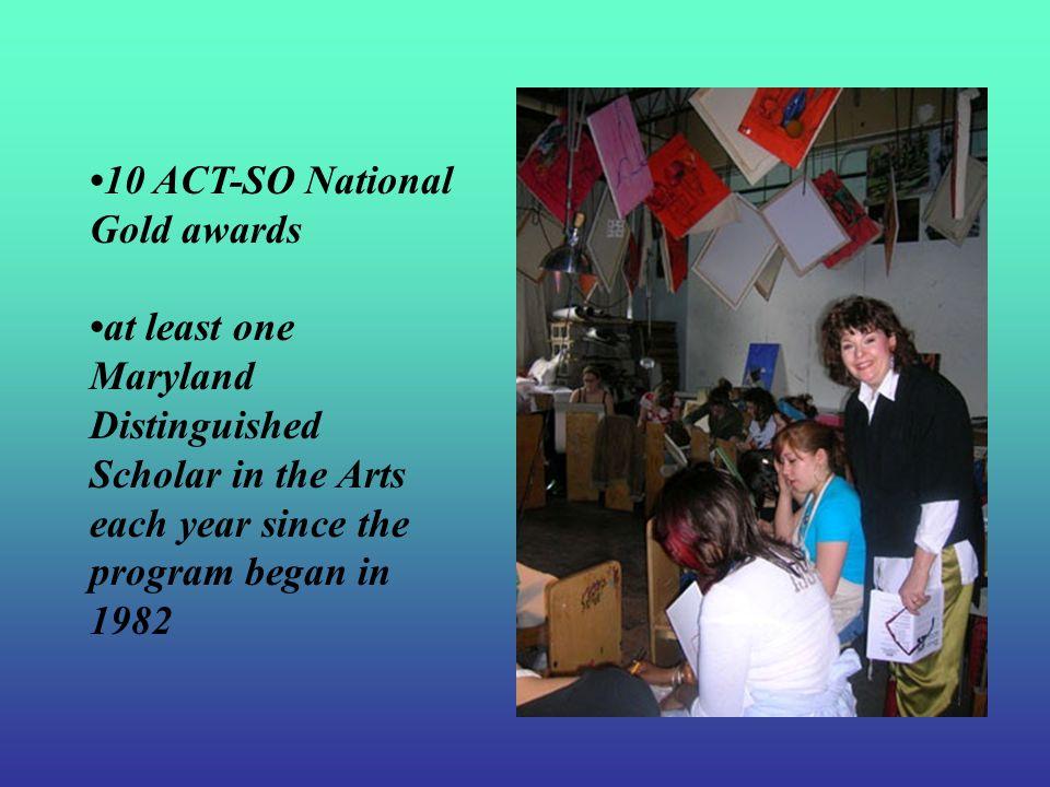 5 Scholastic Art National Gold Portfolio winners 37Silver Portfolio winners over 45 National Medal winners