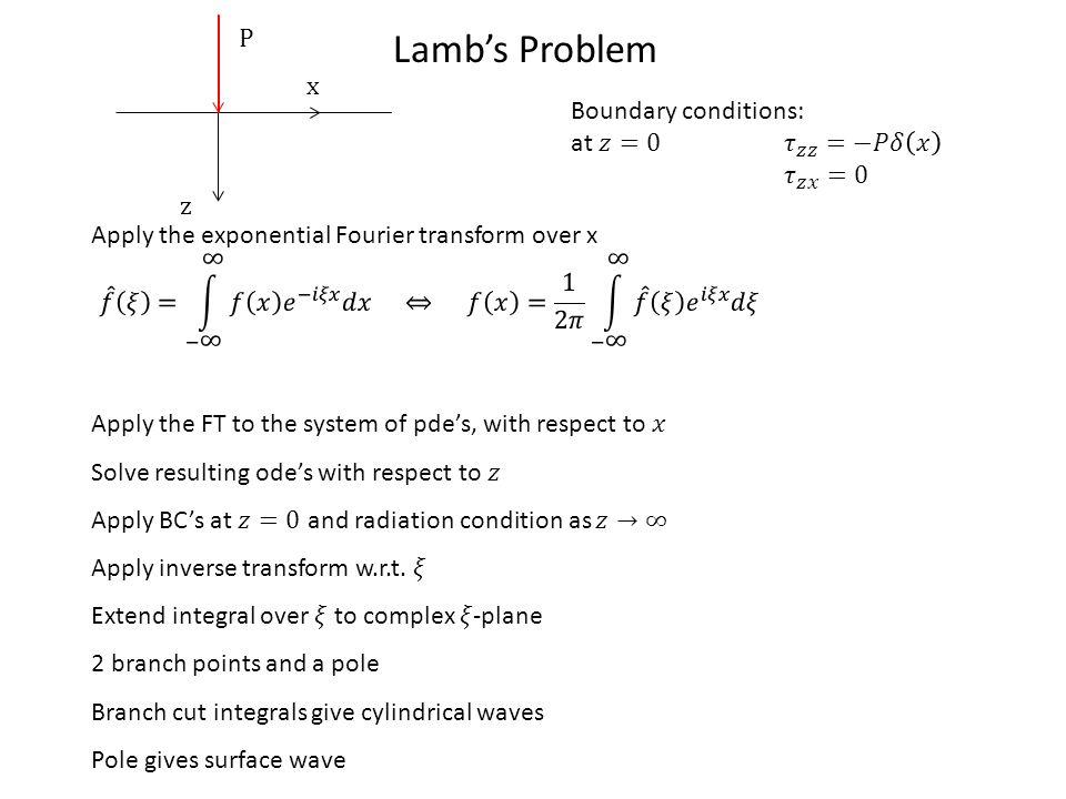 Lamb's Problem P z x