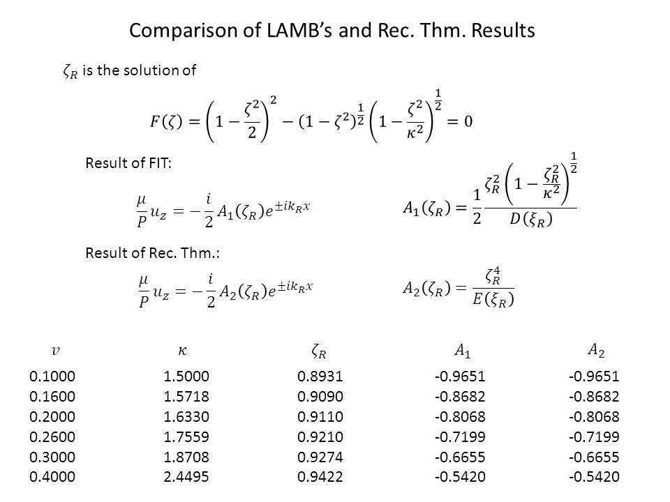 Comparison of LAMB's and Rec. Thm. Results Result of FIT: Result of Rec.