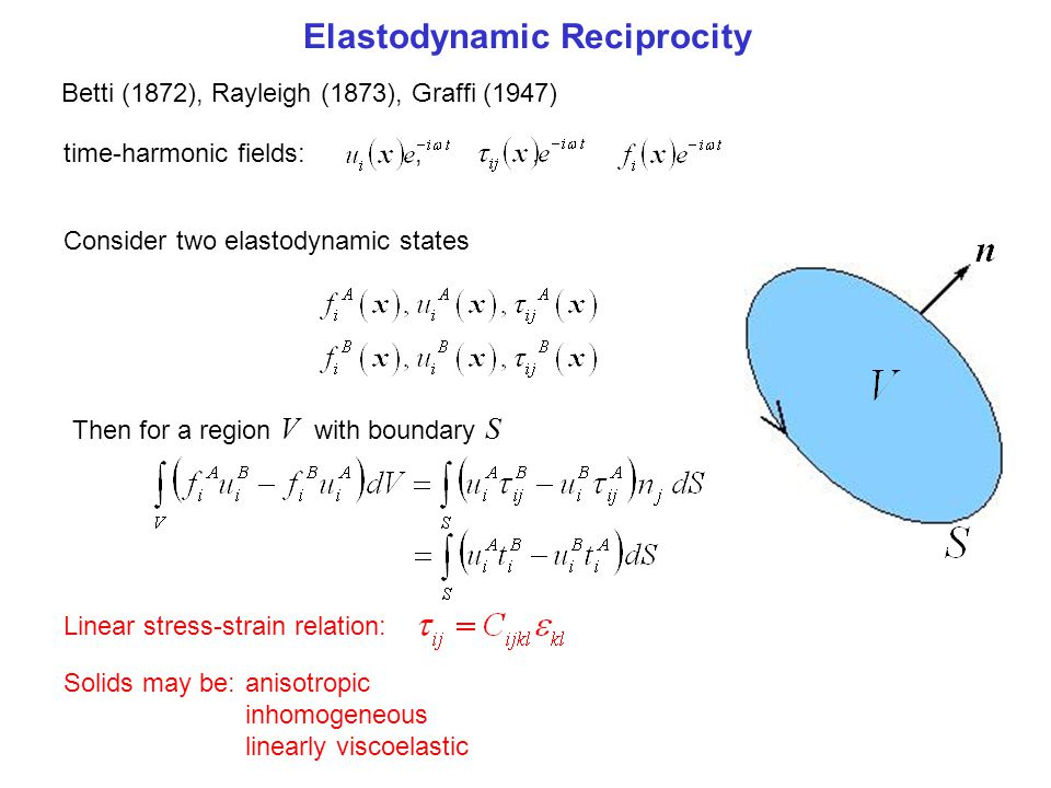Elastodynamic Reciprocity Betti (1872), Rayleigh (1873), Graffi (1947) time-harmonic fields:,, Consider two elastodynamic states Then for a region V with boundary S Linear stress-strain relation: Solids may be: anisotropic inhomogeneous linearly viscoelastic