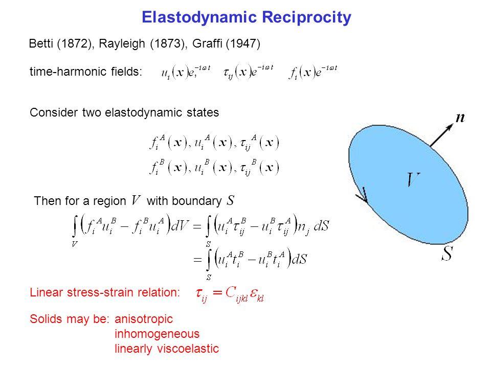 Lamb's Problem (1904) Time Harmonic line load radiates: Circular longitudinal wave Circular transverse wave Wedge wave Surface (Rayleigh wave)