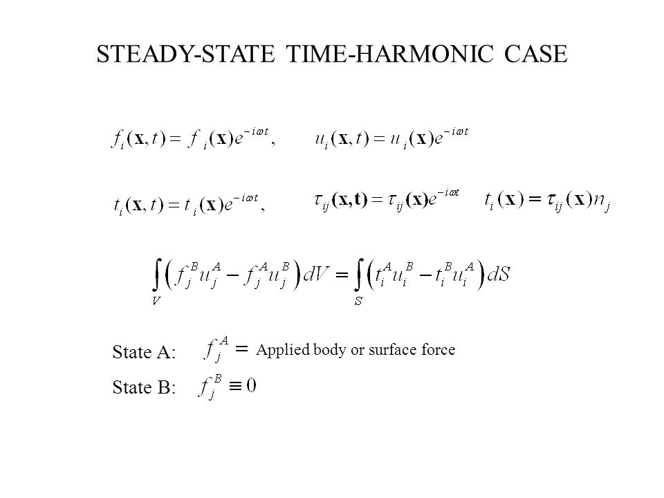 State A: State B: virtual surface wave