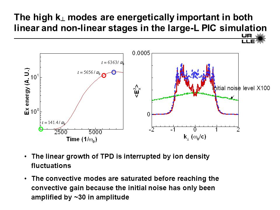 The high k ┴ modes are energetically important in both linear and non-linear stages in the large-L PIC simulation The linear growth of TPD is interrup
