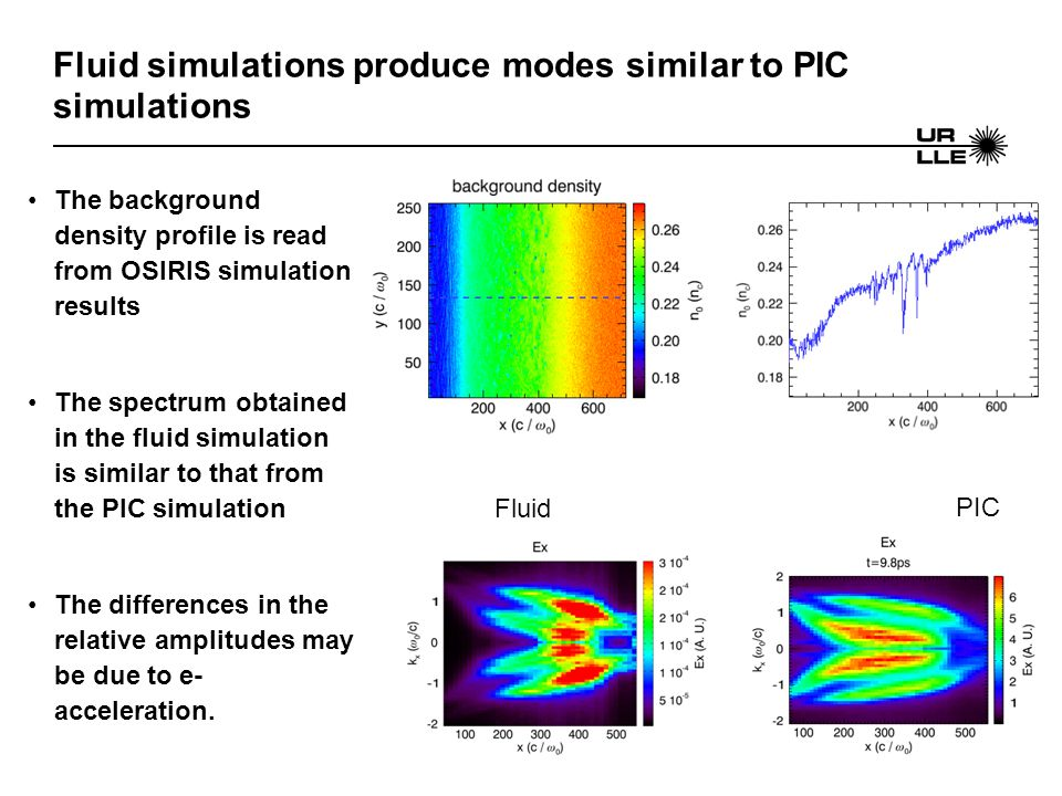 Fluid simulations produce modes similar to PIC simulations The background density profile is read from OSIRIS simulation results The spectrum obtained in the fluid simulation is similar to that from the PIC simulation The differences in the relative amplitudes may be due to e- acceleration.