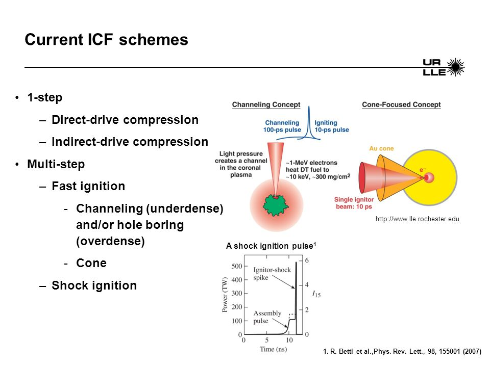 Current ICF schemes 1-step –Direct-drive compression –Indirect-drive compression Multi-step –Fast ignition -Channeling (underdense) and/or hole boring (overdense) -Cone –Shock ignition http://www.lle.rochester.edu 1.