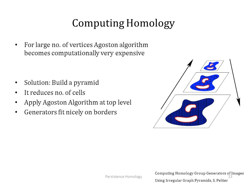 The problem of assigning simplices to point cloud Persistence Homology14