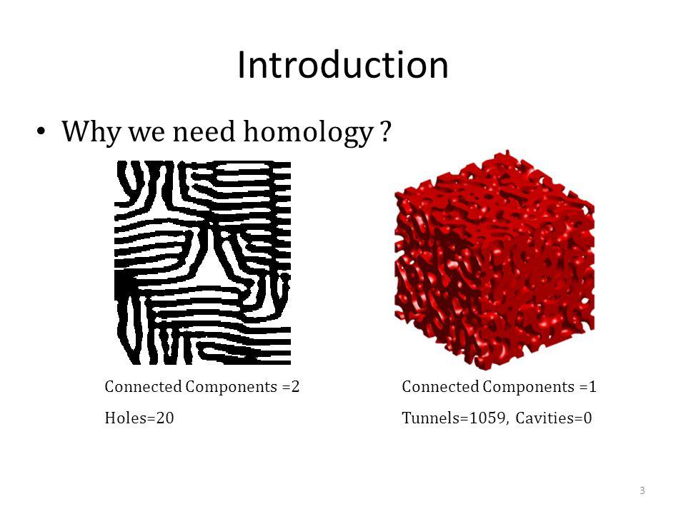 Simplices 0-SimplexPoint∆0∆0 1-SimplexLine Segment∆1∆1 2-SimplexTriangle∆2∆2 3-SimplexTetrahedron∆3∆3 Persistence Homology4